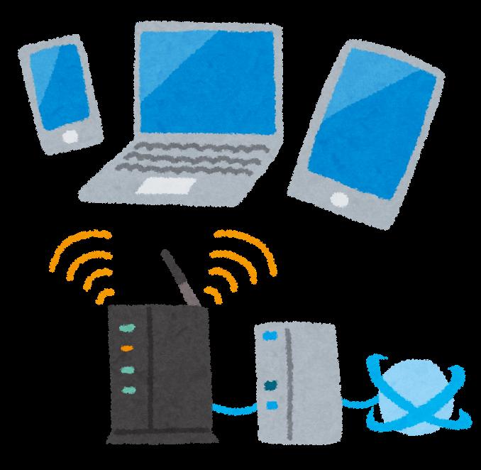 ハーモニカ講師としての通信環境、ネット回線を考える。 オンラインレッスン